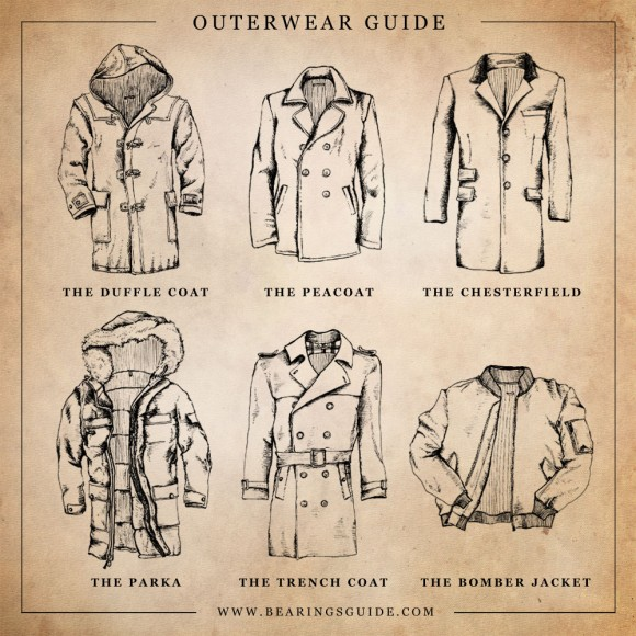 Illustrated Outerwear Guide for Men