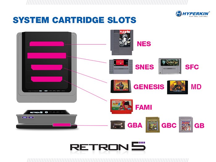 Play Retro video games gaming system