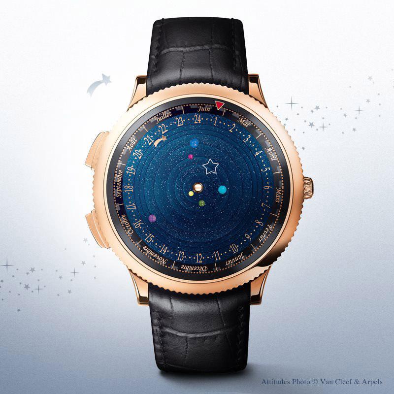 $245k Solar System Watch